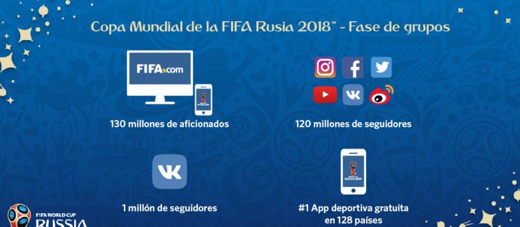 Interés digital de récord en la Copa Mundial de la FIFA